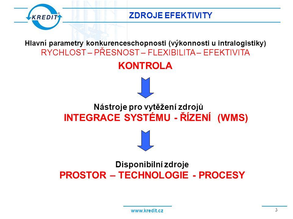 www.kredit.cz 3 ZDROJE EFEKTIVITY Hlavní parametry konkurenceschopnosti (výkonnosti u intralogistiky) RYCHLOST – PŘESNOST – FLEXIBILITA – EFEKTIVITA K