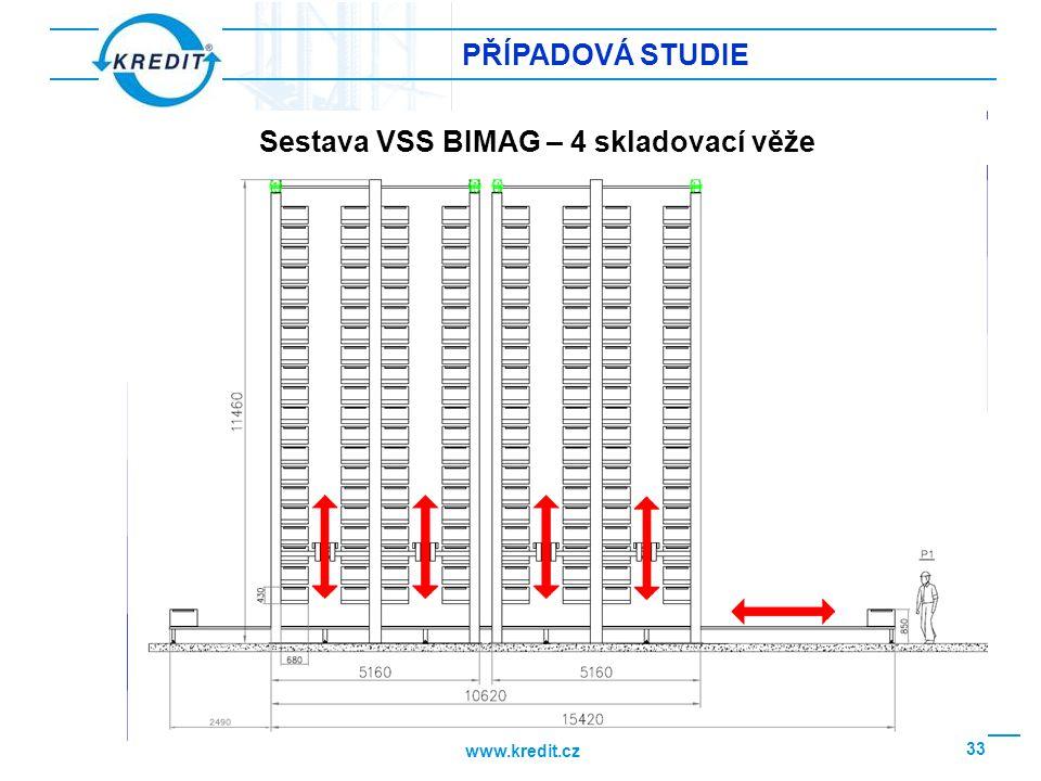 www.kredit.cz 33 PŘÍPADOVÁ STUDIE Sestava VSS BIMAG – 4 skladovací věže