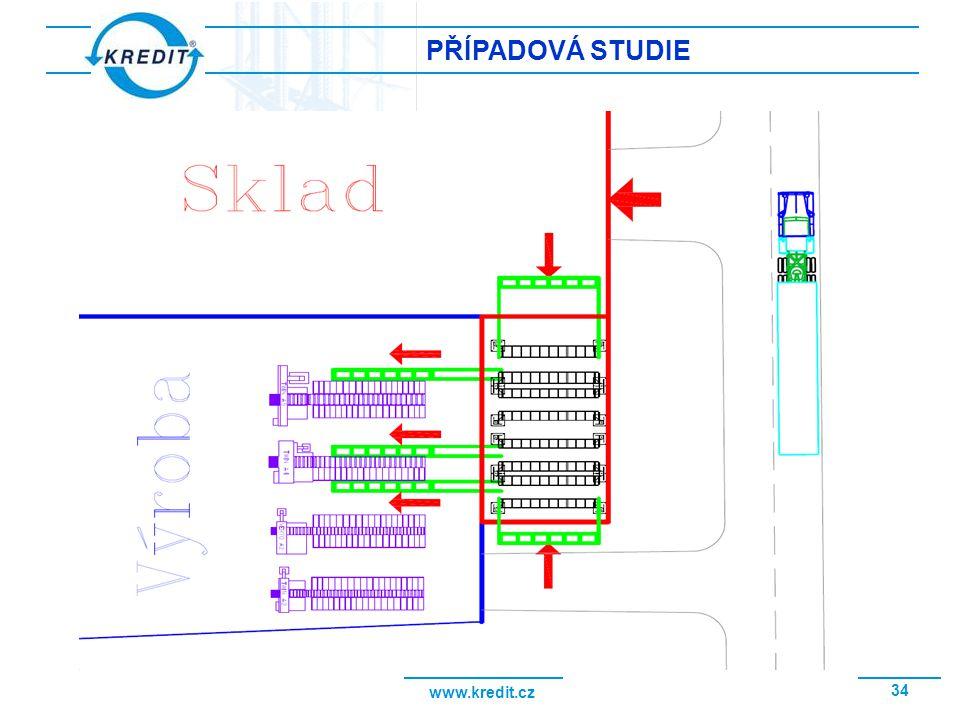 www.kredit.cz 34 PŘÍPADOVÁ STUDIE