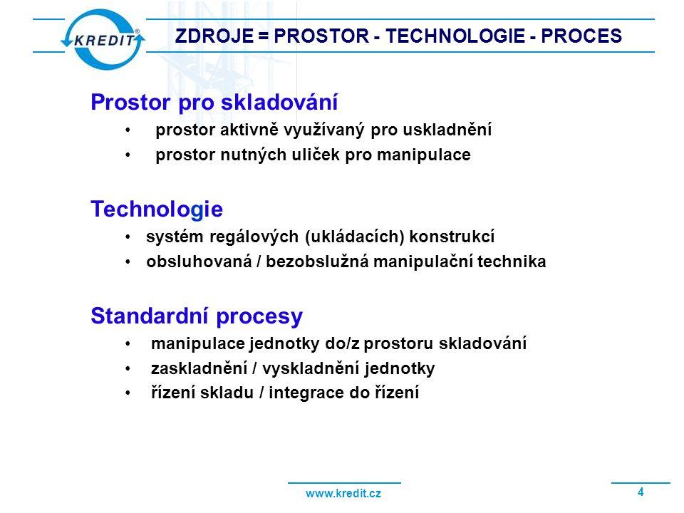 www.kredit.cz 4 ZDROJE = PROSTOR - TECHNOLOGIE - PROCES Prostor pro skladování prostor aktivně využívaný pro uskladnění prostor nutných uliček pro man