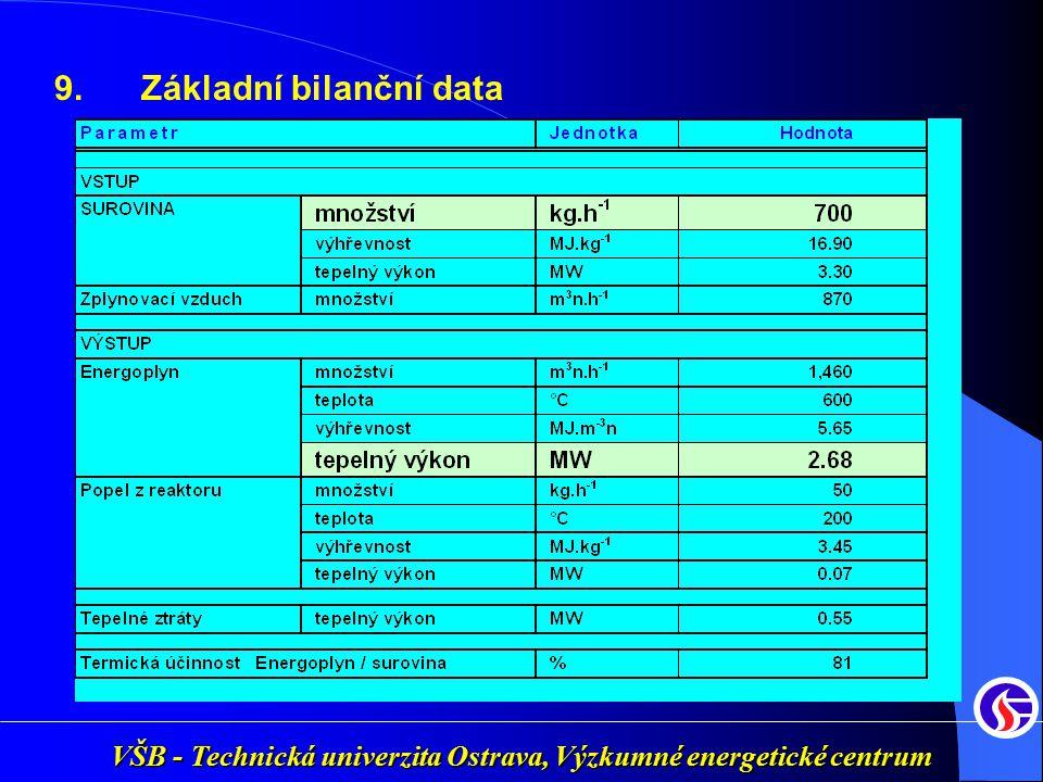 VŠB - Technická univerzita Ostrava, Výzkumné energetické centrum 9.Základní bilanční data