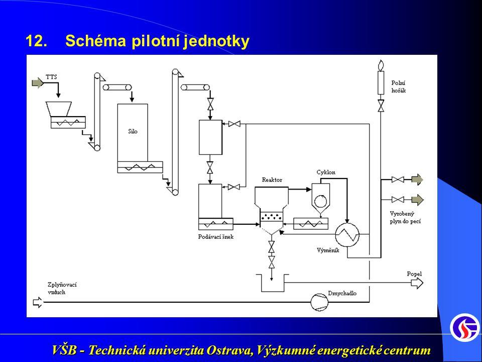 VŠB - Technická univerzita Ostrava, Výzkumné energetické centrum 12.Schéma pilotní jednotky