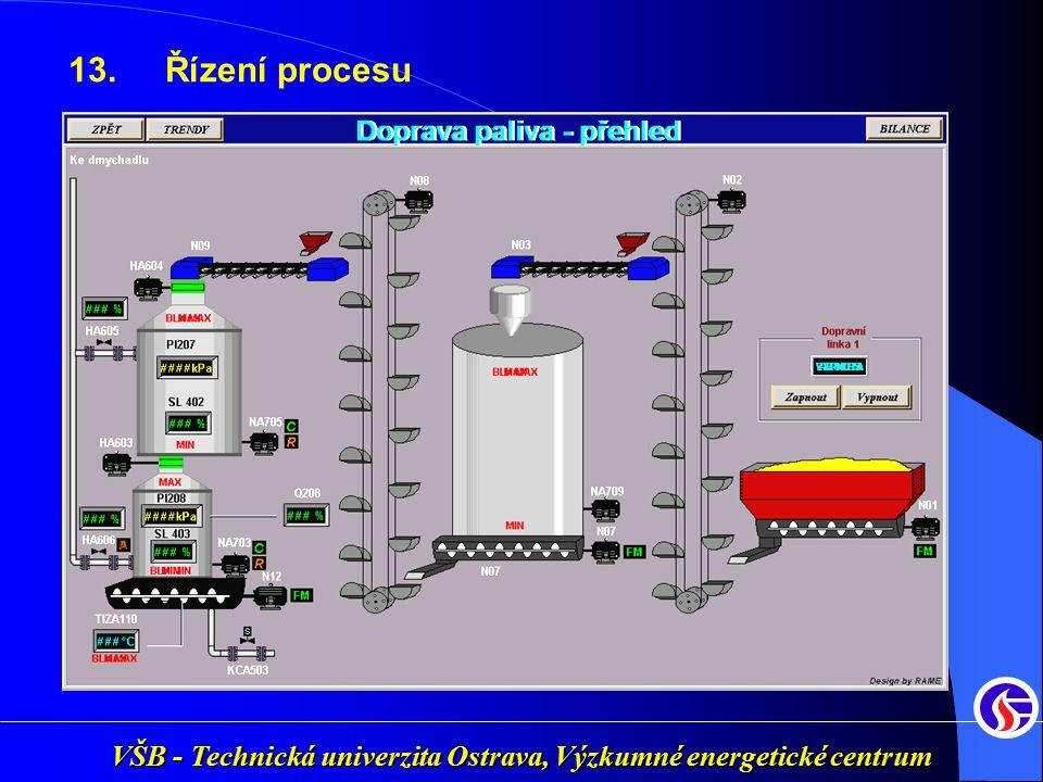 VŠB - Technická univerzita Ostrava, Výzkumné energetické centrum 13. Řízení procesu