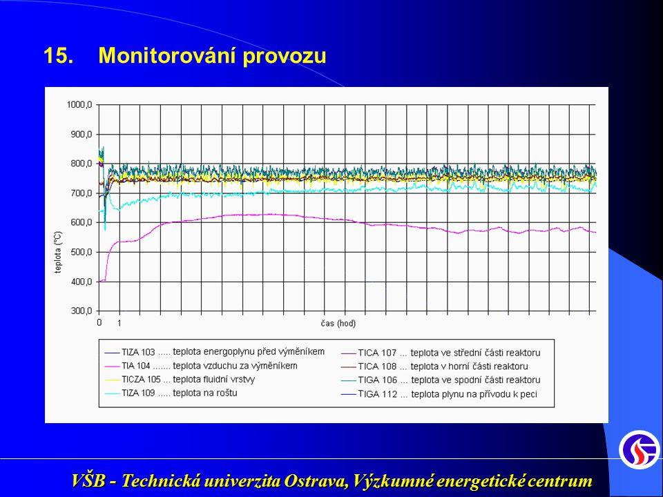 VŠB - Technická univerzita Ostrava, Výzkumné energetické centrum 15. Monitorování provozu