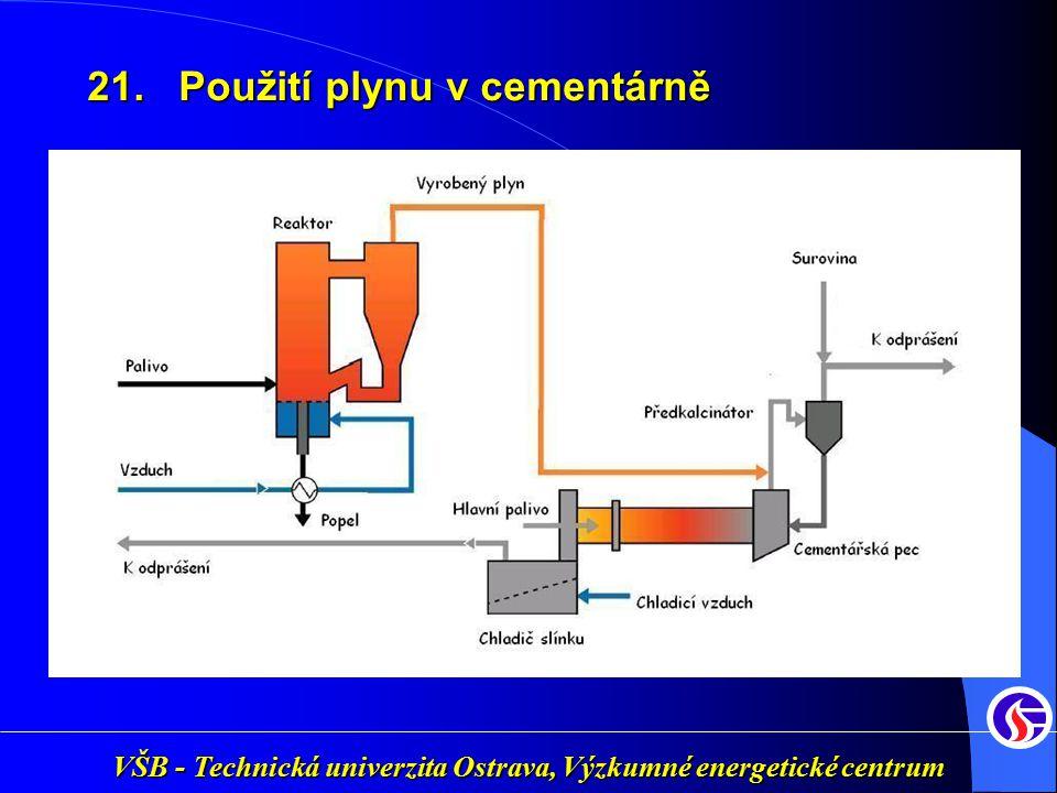 VŠB - Technická univerzita Ostrava, Výzkumné energetické centrum 21. Použití plynu v cementárně