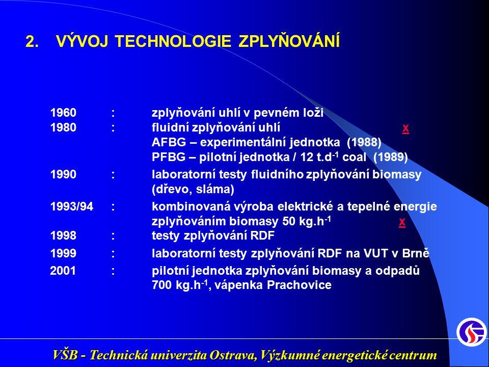VŠB - Technická univerzita Ostrava, Výzkumné energetické centrum 1960:zplyňování uhlí v pevném loži 1980:fluidní zplyňování uhlí xx AFBG – experimentá