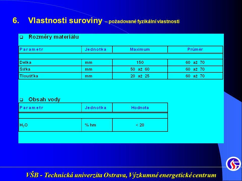 VŠB - Technická univerzita Ostrava, Výzkumné energetické centrum 6. Vlastnosti suroviny – požadované fyzikální vlastnosti