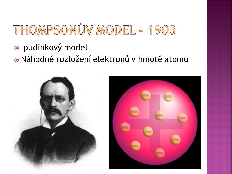  Rutherfordův experiment: ostřeloval tenkou kovovou folii alfa částicemi vyvrácení Thomsonova modelu