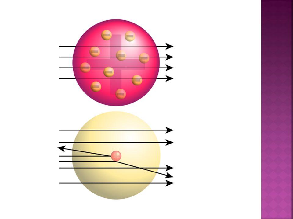  Planetární model Uvnitř: kladně nabitá hmota malého objemu= jádro Záporně nabitá oblast okolo= obal Elektrony se mohou libovolně pohybovat ve vzdálených trajektoriích od jádra ale to by elektron po čase splynul s jádrem