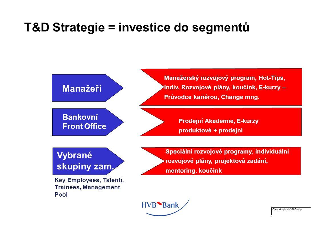 Člen skupiny HVB Group T&D Strategie = investice do segmentů Manažeři Manažerský rozvojový program, Hot-Tips, Indiv.