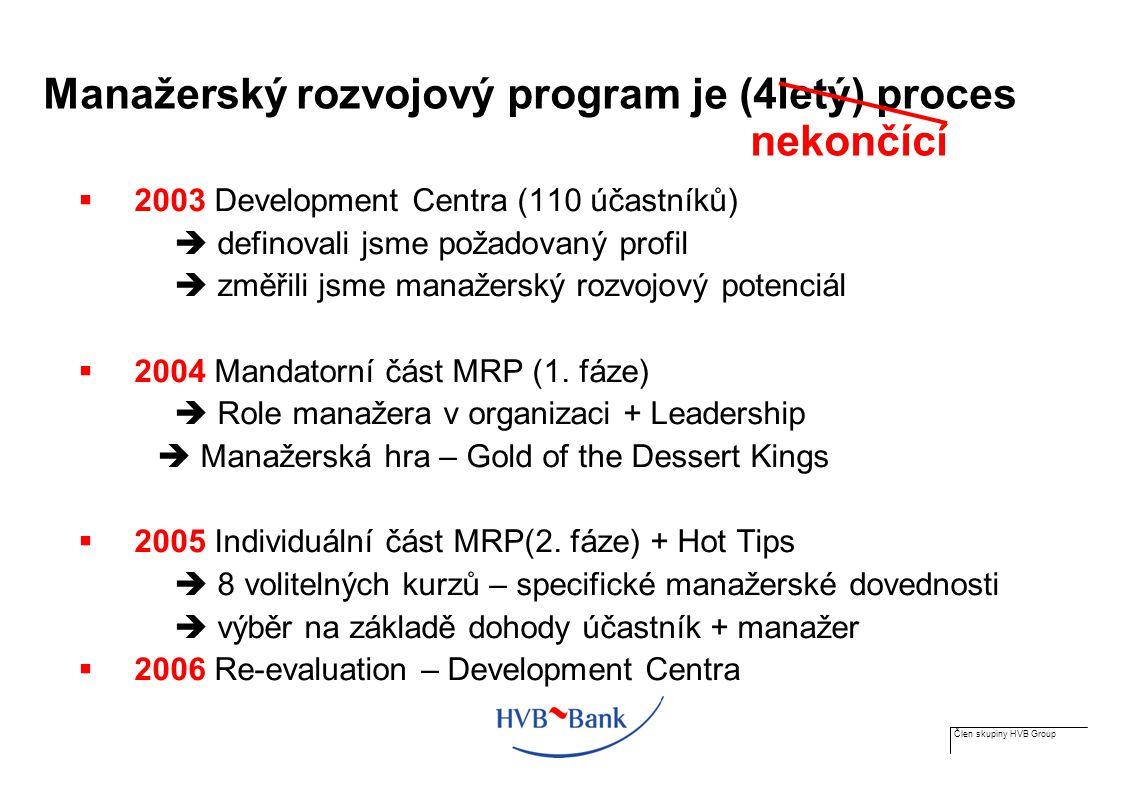 Člen skupiny HVB Group Manažerský rozvojový program je (4letý) proces nekončící  2003 Development Centra (110 účastníků)  definovali jsme požadovaný profil  změřili jsme manažerský rozvojový potenciál  2004 Mandatorní část MRP (1.