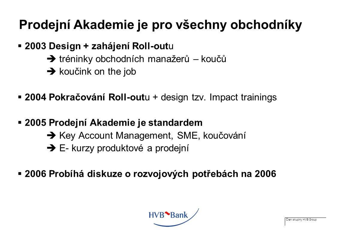 Člen skupiny HVB Group Prodejní Akademie je pro všechny obchodníky  2003 Design + zahájení Roll-outu  tréninky obchodních manažerů – koučů  koučink on the job  2004 Pokračování Roll-outu + design tzv.