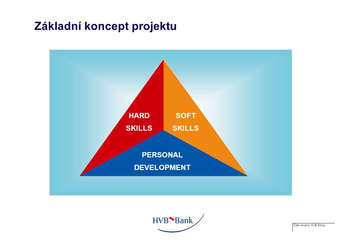 Člen skupiny HVB Group Základní koncept projektu HARD SKILLS SOFT SKILLS PERSONAL DEVELOPMENT