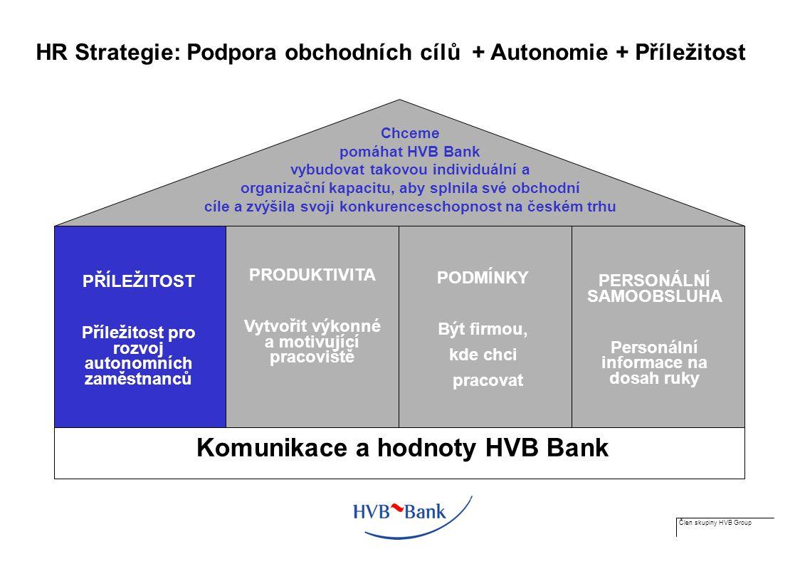 Člen skupiny HVB Group Komunikace a hodnoty HVB Bank HR Strategie: Podpora obchodních cílů + Autonomie + Příležitost PŘÍLEŽITOST Příležitost pro rozvoj autonomních zaměstnanců PRODUKTIVITA Vytvořit výkonné a motivující pracoviště PODMÍNKY Být firmou, kde chci pracovat PERSONÁLNÍ SAMOOBSLUHA Personální informace na dosah ruky Chceme pomáhat HVB Bank vybudovat takovou individuální a organizační kapacitu, aby splnila své obchodní cíle a zvýšila svoji konkurenceschopnost na českém trhu