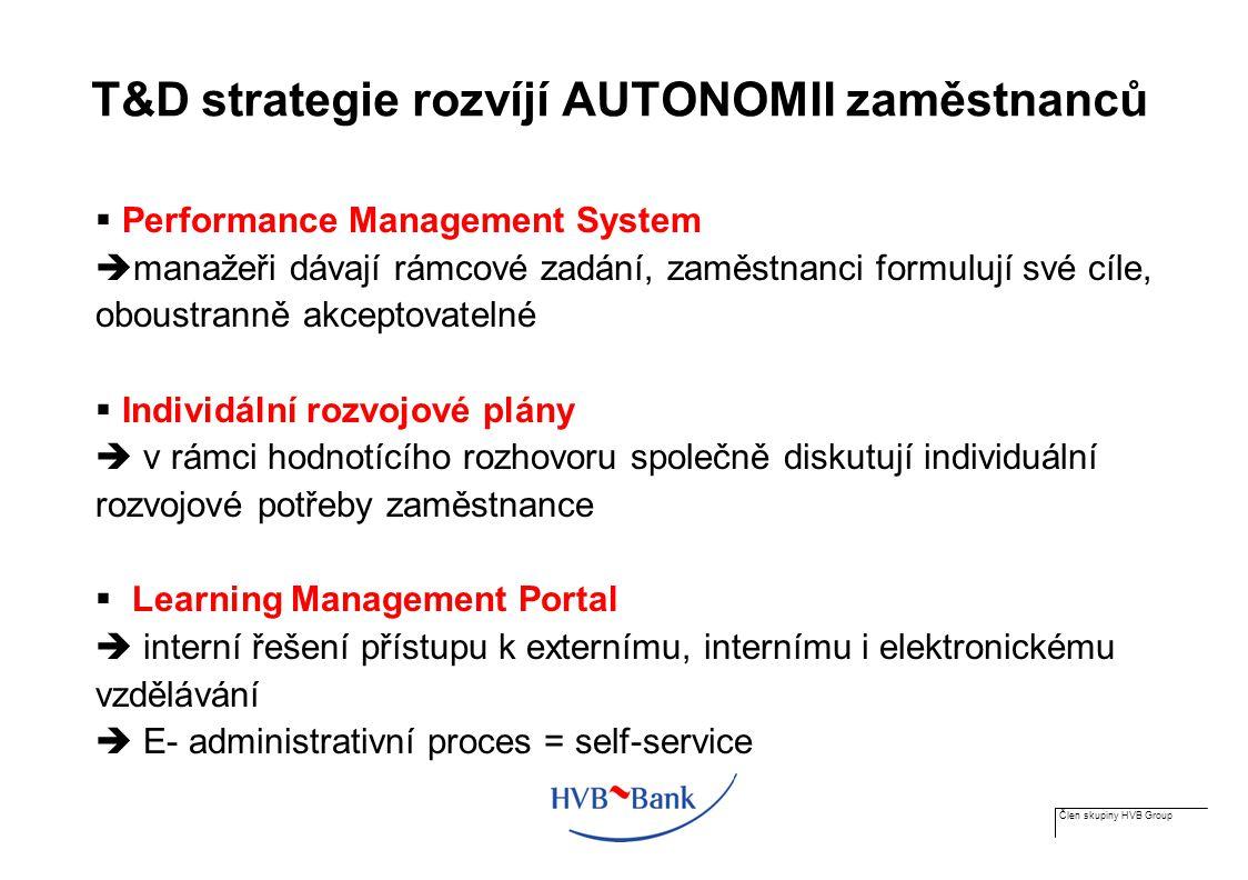 Člen skupiny HVB Group T&D strategie rozvíjí AUTONOMII zaměstnanců  Performance Management System  manažeři dávají rámcové zadání, zaměstnanci formulují své cíle, oboustranně akceptovatelné  Individální rozvojové plány  v rámci hodnotícího rozhovoru společně diskutují individuální rozvojové potřeby zaměstnance  Learning Management Portal  interní řešení přístupu k externímu, internímu i elektronickému vzdělávání  E- administrativní proces = self-service