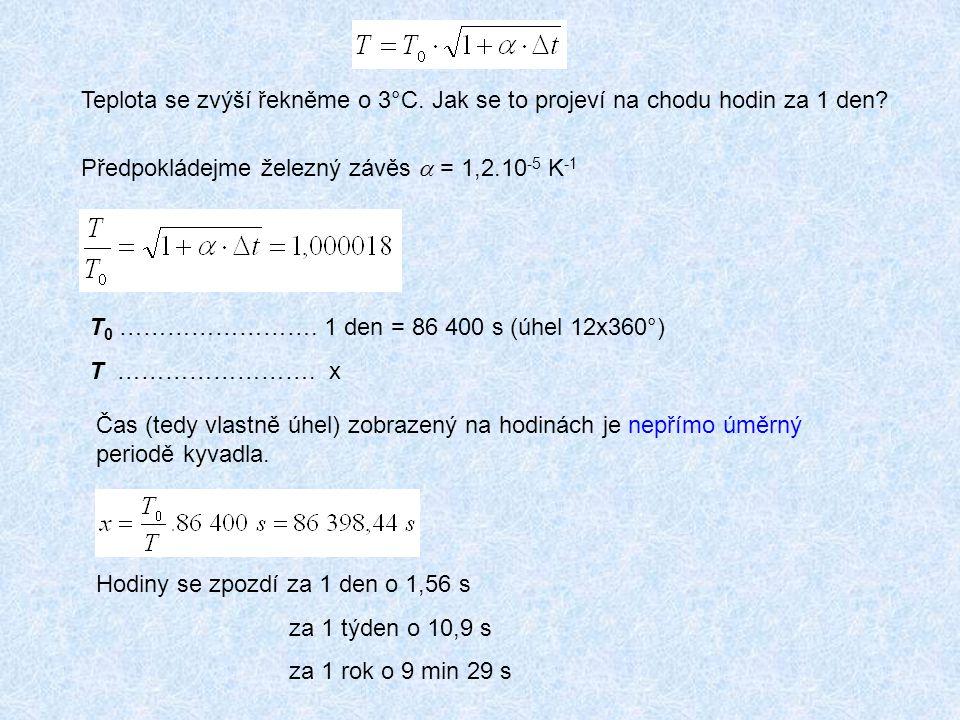 Elektromagnetický oscilátor Jak se projeví pokles C i L o 0,1% .