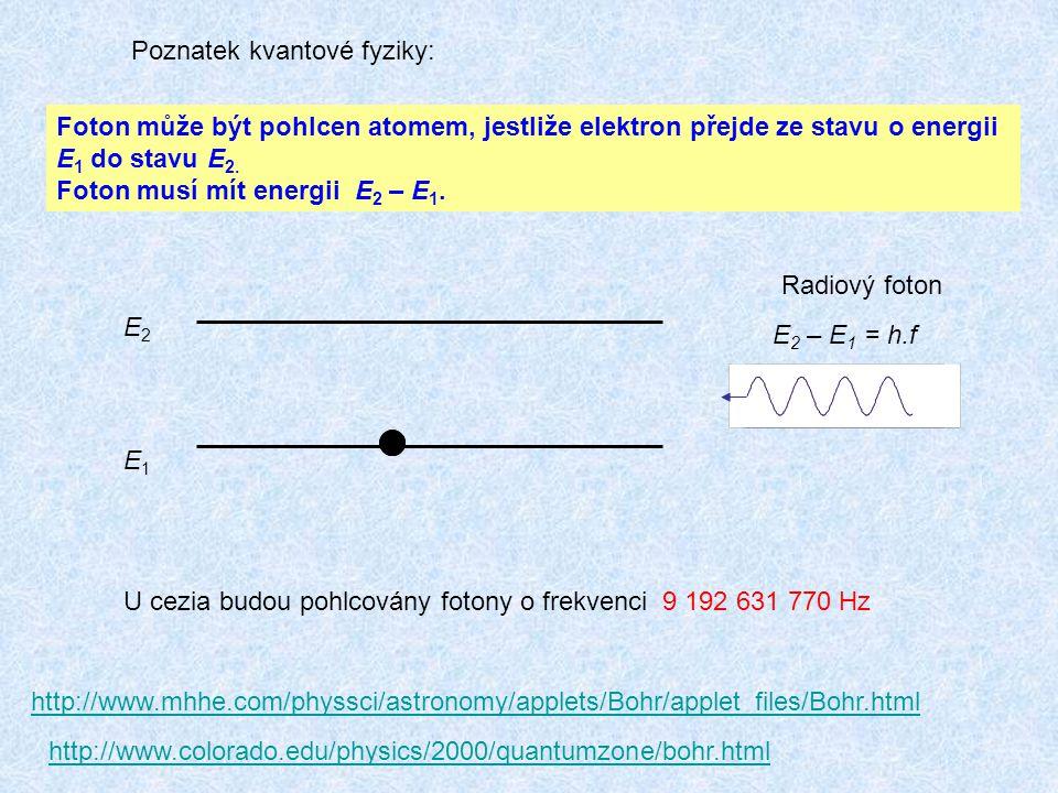Poznatek kvantové fyziky: E1E1 E2E2 Radiový foton E 2 – E 1 = h.f Foton může být pohlcen atomem, jestliže elektron přejde ze stavu o energii E 1 do st