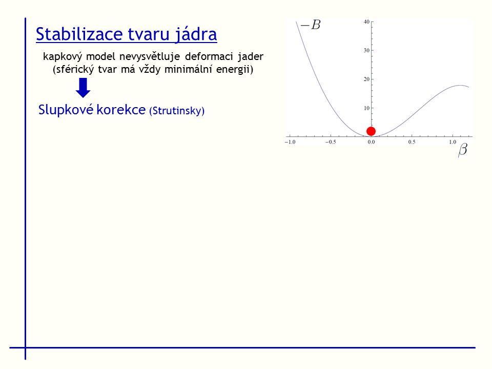 Stabilizace tvaru jádra kapkový model nevysvětluje deformaci jader (sférický tvar má vždy minimální energii) Slupkové korekce (Strutinsky)