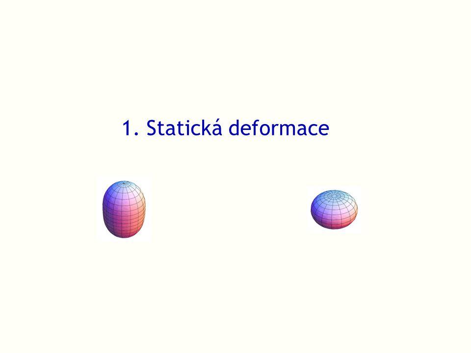 Shrnutí: 1.Popis jaderné deformace (a) kolektivní kapkový model -povrchový a Coulombovský člen zodpovědné za menší energii protáhlé má menší celkovou energii -rozdíl mezi energií protáhlého a zploštělého tvaru až 800 keV (deformovaná sudo- sudá jádra mají energii prvního excitovaného stavu okolo 100 keV) (b) mikroskopický model eliptické pravoúhlé jámy 2.Dynamická deformace -Hamiltonián, v němž deformační parametry jsou zobecněnými souřadnicemi (GCM) -klasické řešení – komplikovaná chaotická dynamika D ÍKY ZA POZORNOST