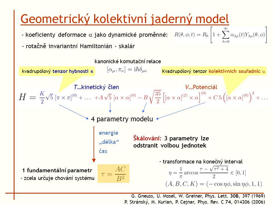 T…kinetický člen V…Potenciál Kvadrupólový tenzor kolektivních souřadnic  kvadrupólový tenzor hybnosti  - koeficienty deformace  jako dynamické proměnné: G.
