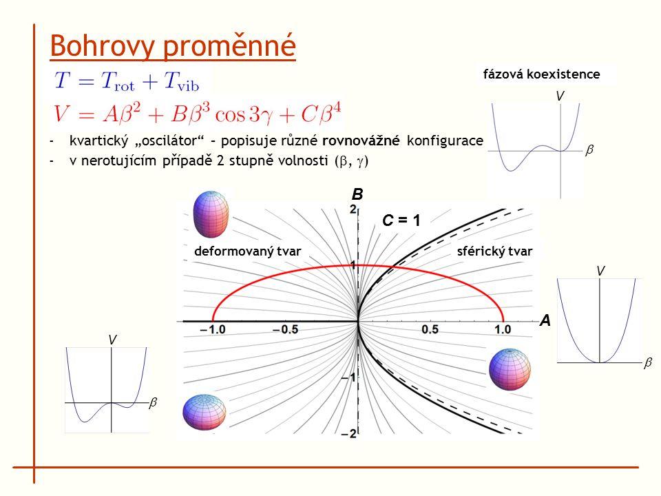 """Bohrovy proměnné B A C = 1C = 1 V  deformovaný tvarsférický tvar -kvartický """"oscilátor – popisuje různé rovnovážné konfigurace -v nerotujícím případě 2 stupně volnosti ( ,  ) V  V  fázová koexistence"""