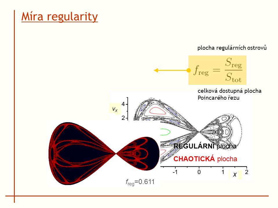 REGULÁRNÍ plocha CHAOTICKÁ plocha f reg =0.611 x vxvx plocha regulárních ostrovů celková dostupná plocha Poincarého řezu Míra regularity
