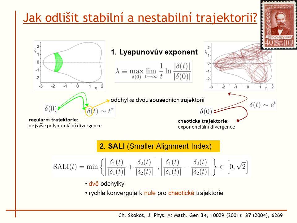 1. Lyapunovův exponent odchylka dvou sousedních trajektorií 2.