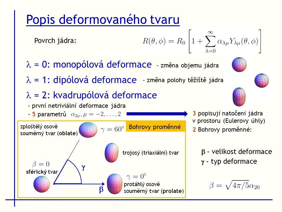 Povrch jádra: = 0: monopólová deformace = 1: dipólová deformace - změna objemu jádra Popis deformovaného tvaru = 2: kvadrupólová deformace  – velikost deformace  – typ deformace - první netriviální deformace jádra - 5 parametrů 3 popisují natočení jádra v prostoru (Eulerovy úhly) 2 Bohrovy proměnné: - změna polohy těžiště jádra   protáhlý osově souměrný tvar (prolate) zploštělý osově souměrný tvar (oblate) trojosý (triaxiální) tvar sférický tvar Bohrovy proměnné