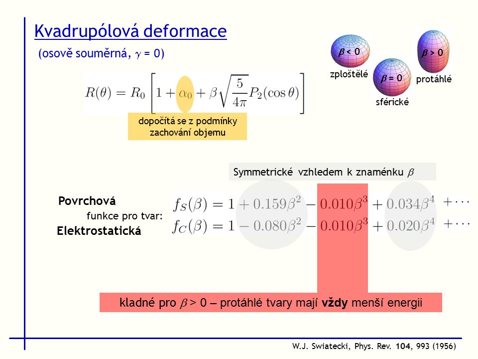 Kvadrupólová deformace dopočítá se z podmínky zachování objemu (osově souměrná,  = 0)  < 0  = 0  > 0 zploštělé protáhlé sférické Povrchová Elektrostatická funkce pro tvar: Symmetrické vzhledem k znaménku  kladné pro  > 0 – protáhlé tvary mají vždy menší energii W.J.