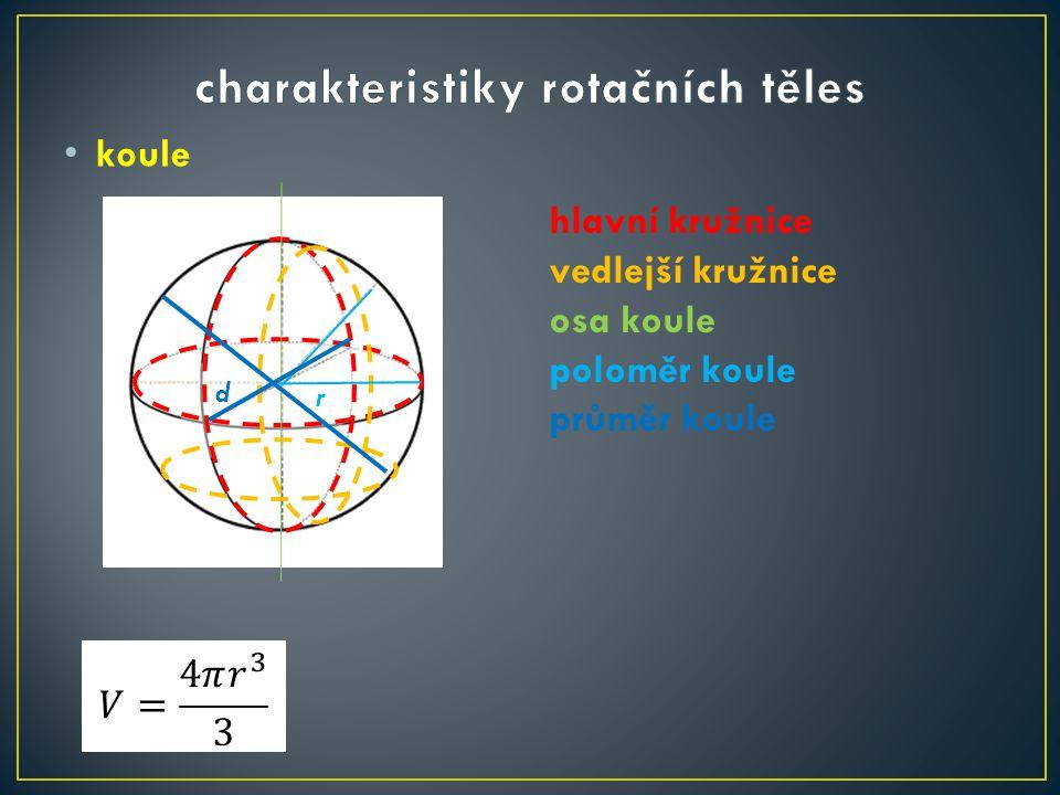 koule hlavní kružnice vedlejší kružnice osa koule poloměr koule průměr koule r d