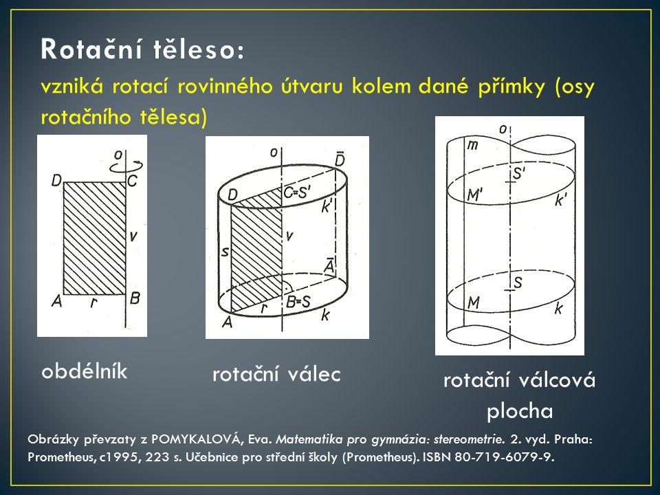 vzniká rotací rovinného útvaru kolem dané přímky (osy rotačního tělesa) rotační válec rotační válcová plocha Obrázky převzaty z POMYKALOVÁ, Eva. Matem