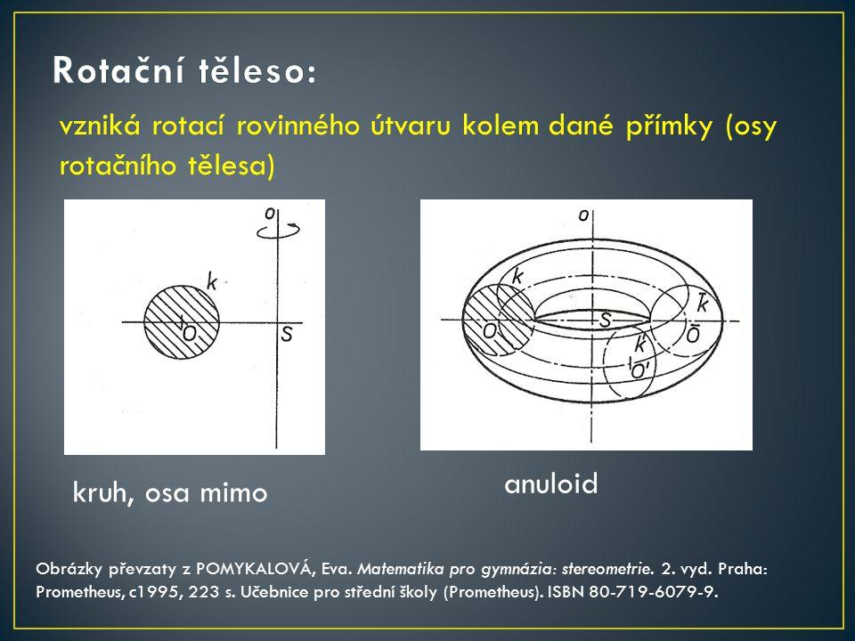 vzniká rotací rovinného útvaru kolem dané přímky (osy rotačního tělesa) anuloid Obrázky převzaty z POMYKALOVÁ, Eva. Matematika pro gymnázia: stereomet