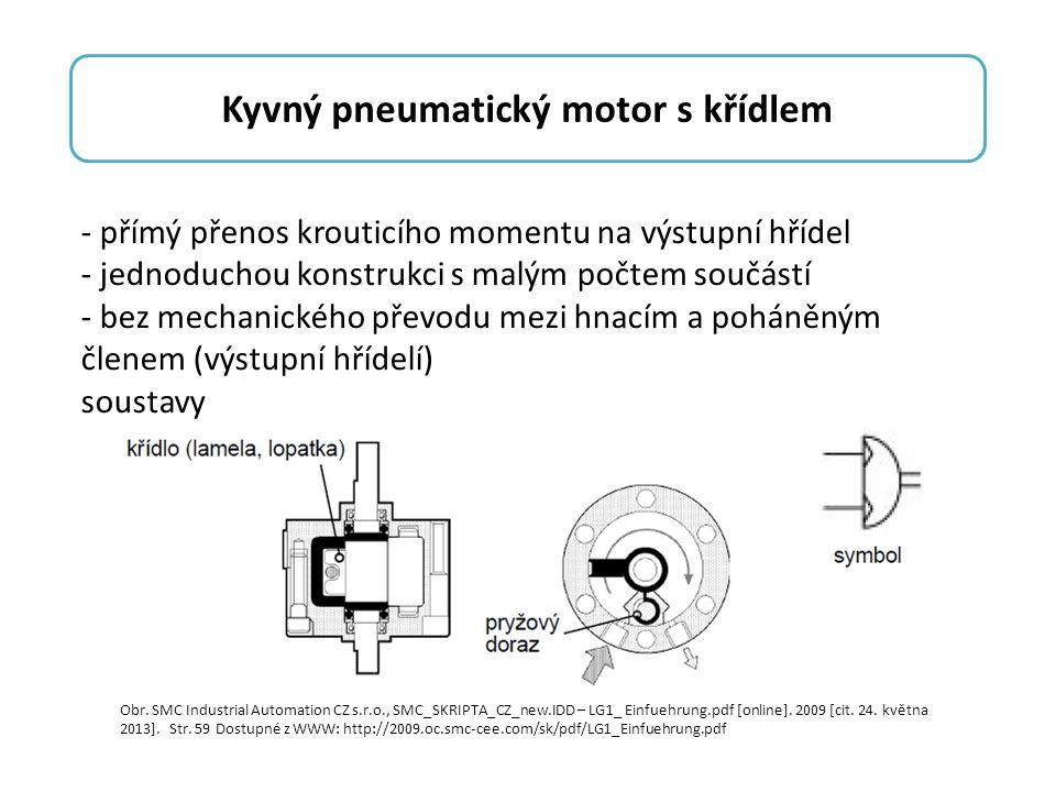 - přímý přenos krouticího momentu na výstupní hřídel - jednoduchou konstrukci s malým počtem součástí - bez mechanického převodu mezi hnacím a poháněn
