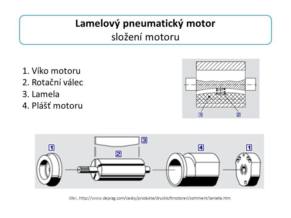 Obr.. http://www.deprag.com/cesky/produkte/druckluftmotoren/sortiment/lamelle.htm Lamelový pneumatický motor složení motoru 1. Víko motoru 2. Rotační