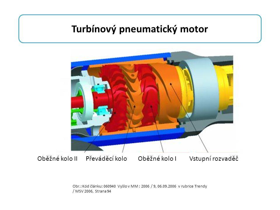 Kyvný pneumatický motor Kývavé motory S rotoremS křídlem S ozubeným hřebenem a pastorkem