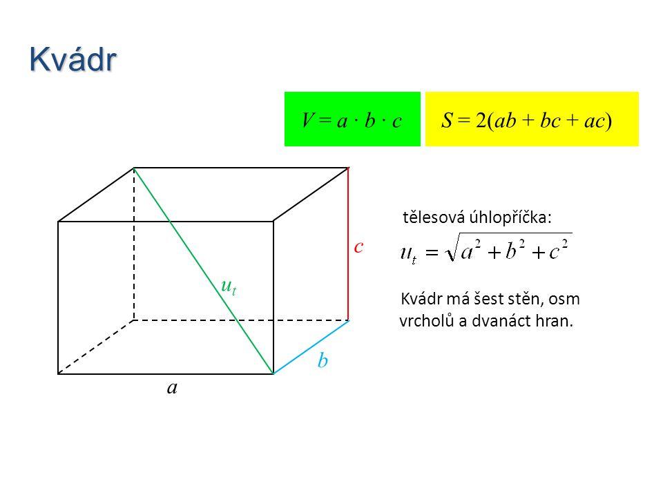 Kvádr utut a V = a · b · cS = 2(ab + bc + ac) Kvádr má šest stěn, osm vrcholů a dvanáct hran. b c tělesová úhlopříčka: