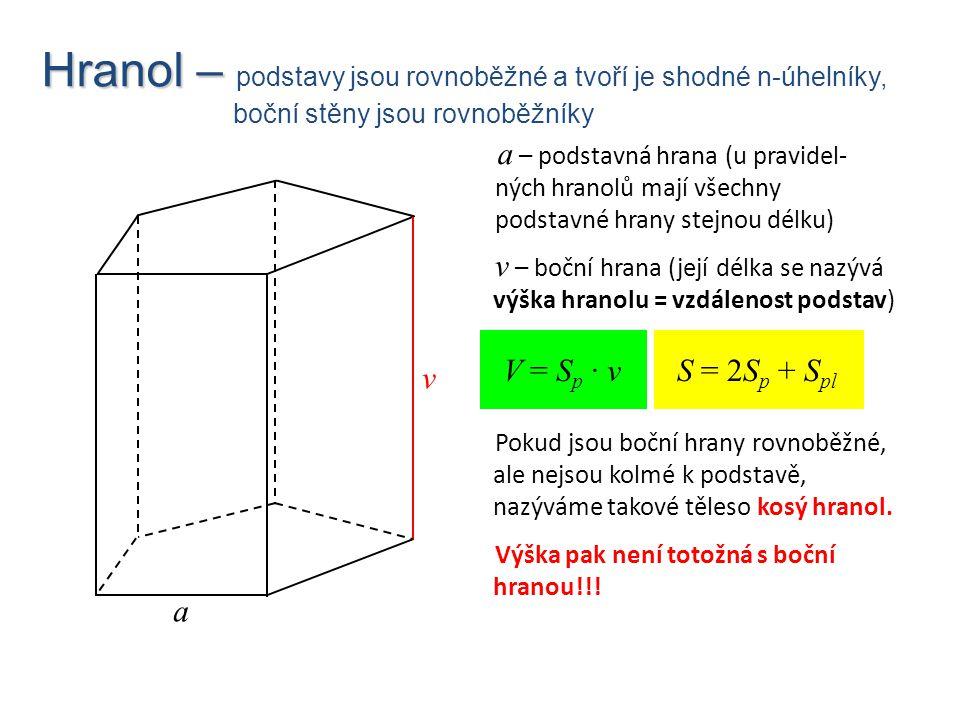 Hranol – Hranol – podstavy jsou rovnoběžné a tvoří je shodné n-úhelníky, boční stěny jsou rovnoběžníky V = S p · vS = 2S p + S pl Pokud jsou boční hra