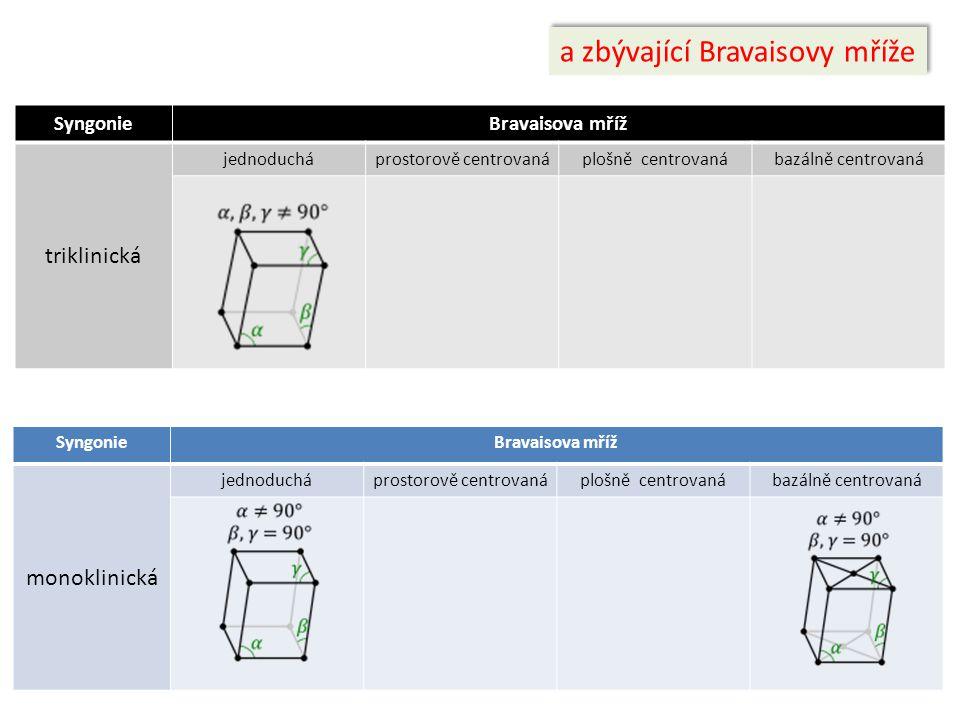 SyngonieBravaisova mříž triklinická jednoducháprostorově centrovanáplošně centrovanábazálně centrovaná SyngonieBravaisova mříž monoklinická jednoduchá