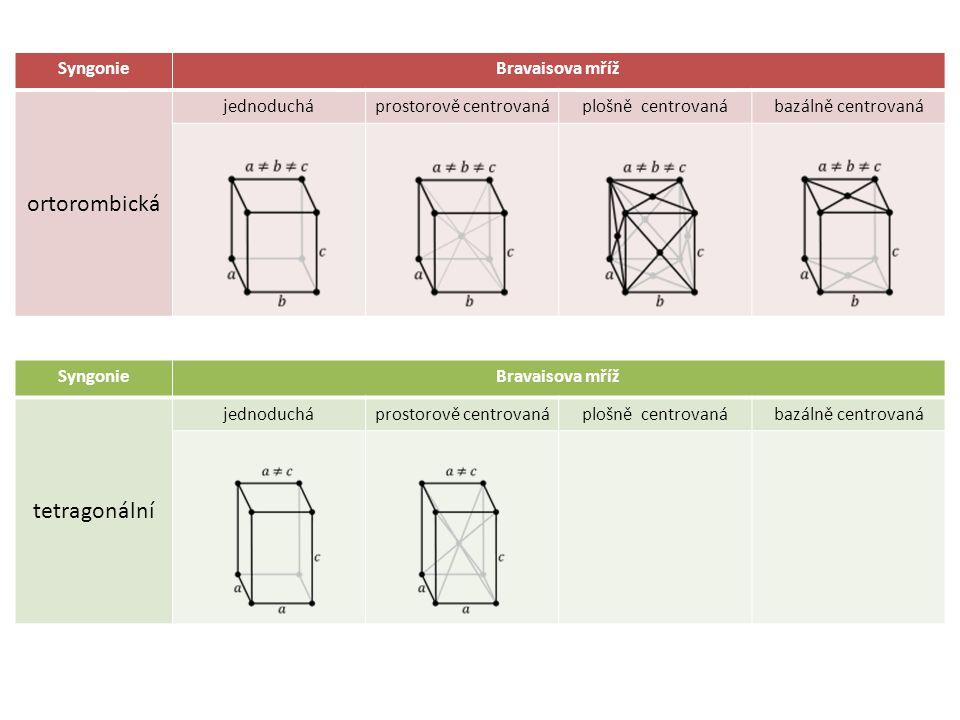 SyngonieBravaisova mříž ortorombická jednoducháprostorově centrovanáplošně centrovanábazálně centrovaná SyngonieBravaisova mříž tetragonální jednoduch