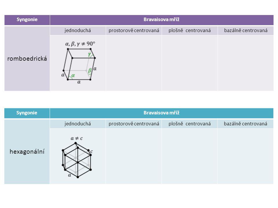 SyngonieBravaisova mříž romboedrická jednoducháprostorově centrovanáplošně centrovanábazálně centrovaná SyngonieBravaisova mříž hexagonální jednoduchá