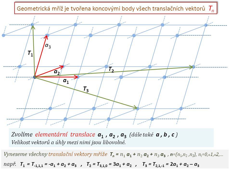 a1a1 a2a2 Zvolíme elementární translace a 1, a 2, a 3 (dále také a, b, c ) Velikost vektorů a úhly mezi nimi jsou libovolné. T1T1 T2T2 T3T3 Geometrick