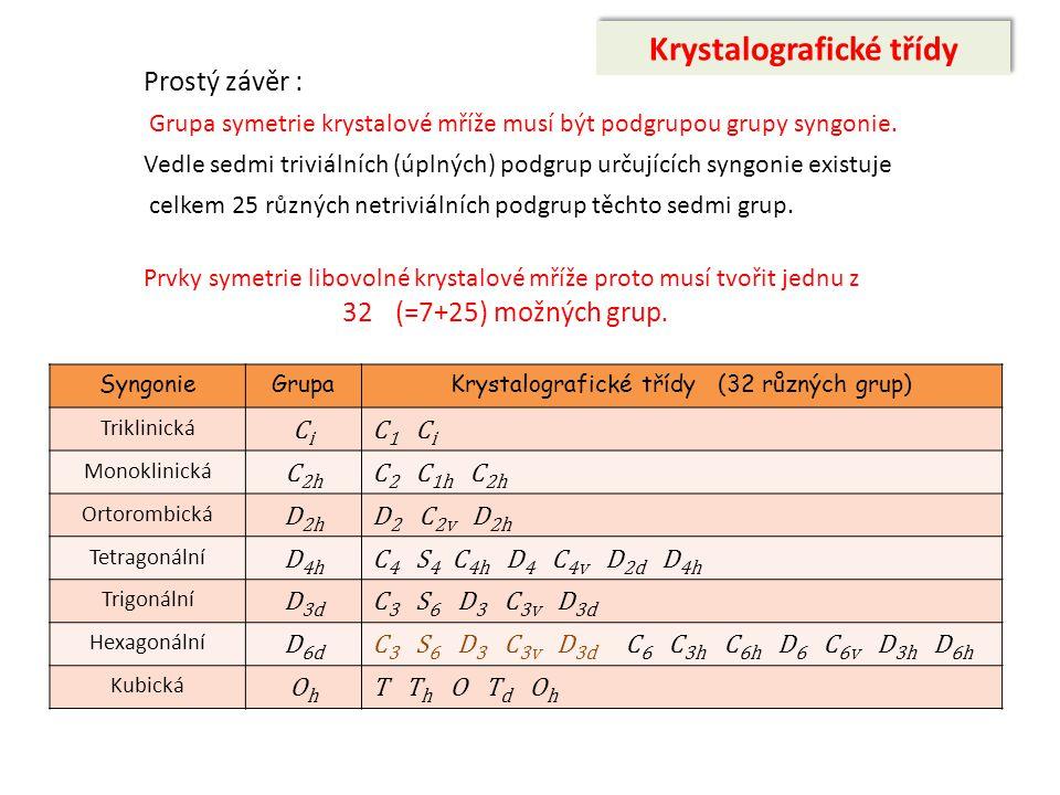 Prostý závěr : Grupa symetrie krystalové mříže musí být podgrupou grupy syngonie. Vedle sedmi triviálních (úplných) podgrup určujících syngonie existu