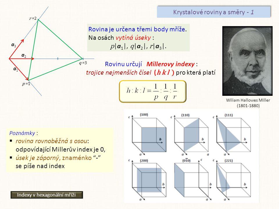 Krystalové roviny a směry - 1 a1a1 a2a2 a3a3 p =1 q =3 r =2 Rovina je určena třemi body mříže. Na osách vytíná úseky : p |a 1 |, q |a 2 |, r |a 3 |. R