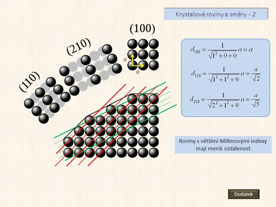Krystalové roviny a směry - 2 Roviny s většími Millerovými indexy mají menší vzdálenost. a a Dodatek