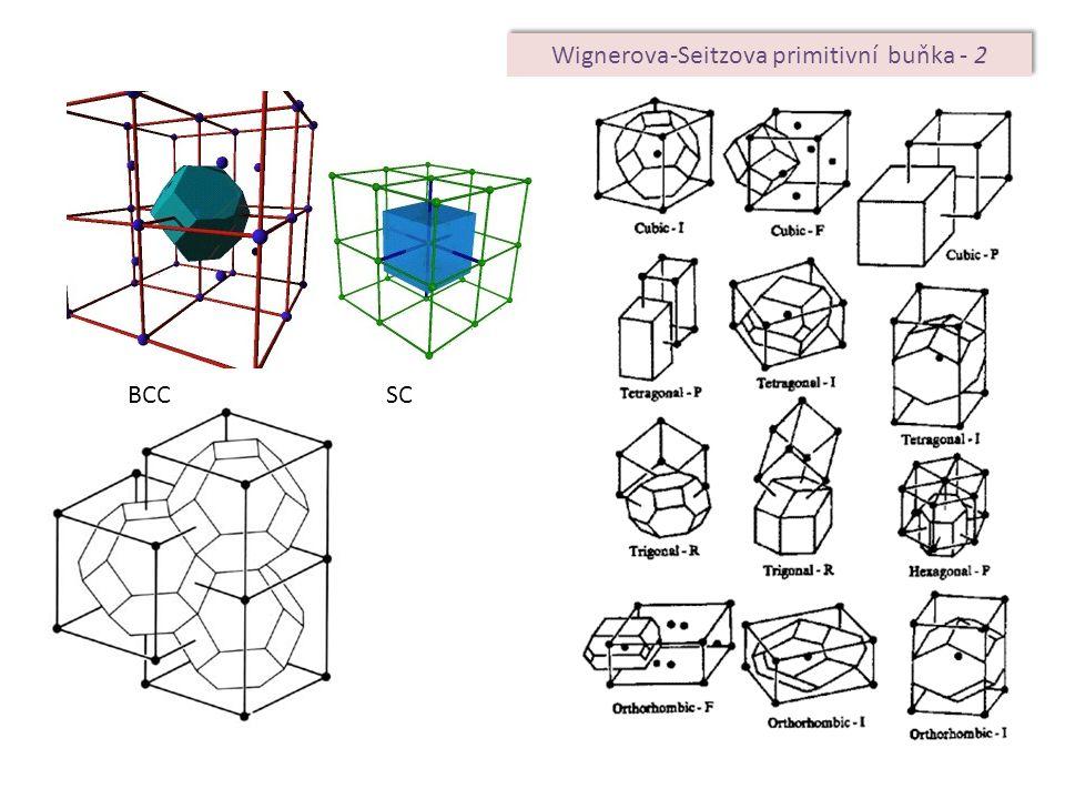 BCCSC Wignerova-Seitzova primitivní buňka - 2