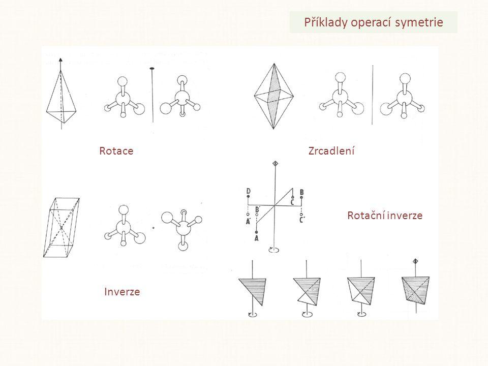 Příklady operací symetrie RotaceZrcadlení Rotační inverze Inverze
