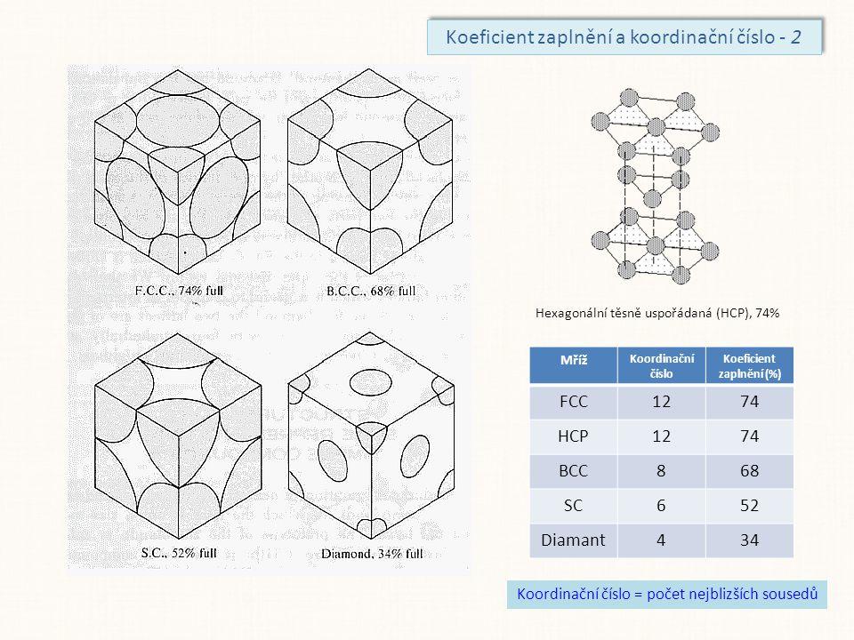 Hexagonální těsně uspořádaná (HCP), 74% Mříž Koordinační číslo Koeficient zaplnění (%) FCC1274 HCP1274 BCC868 SC652 Diamant434 Koordinační číslo = poč
