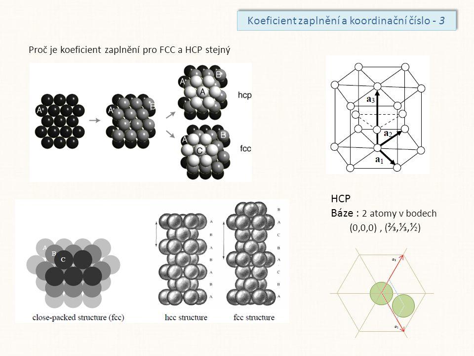 Koeficient zaplnění a koordinační číslo - 3 Proč je koeficient zaplnění pro FCC a HCP stejný HCP Báze : 2 atomy v bodech (0,0,0), ( ⅔,⅓,⅟ 2 ) a1a1 a2a