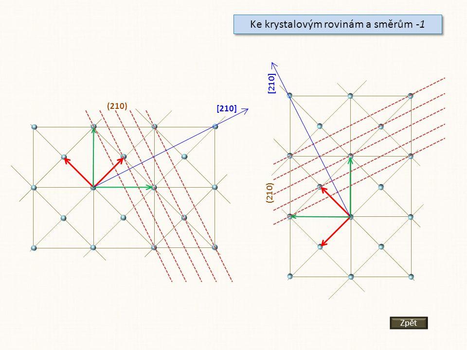 (210) [210] (210) [210] Zpět Ke krystalovým rovinám a směrům -1