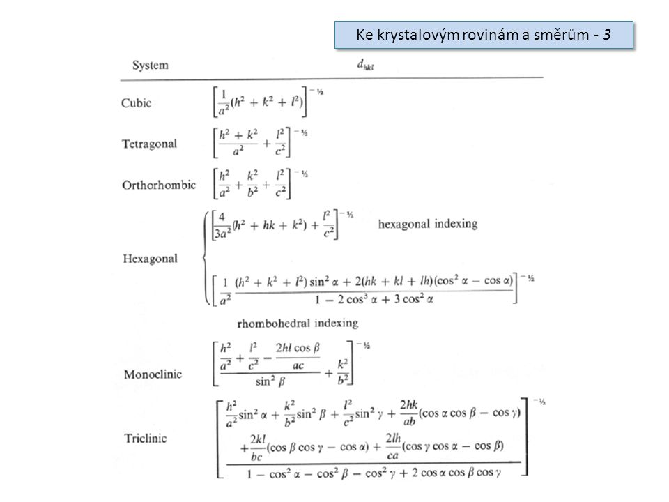 Ke krystalovým rovinám a směrům - 3